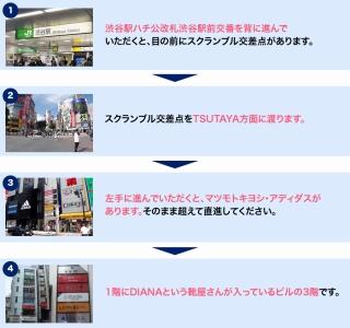 渋谷中央店道順