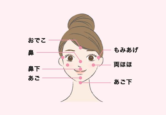 キレイモの脱毛部位(顔)の写真